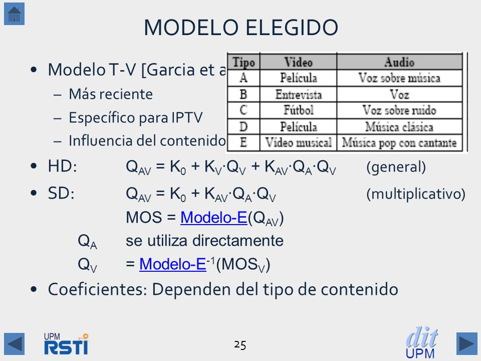 MODELO ELEGIDO Modelo T-V [Garcia et al 2009,2011]